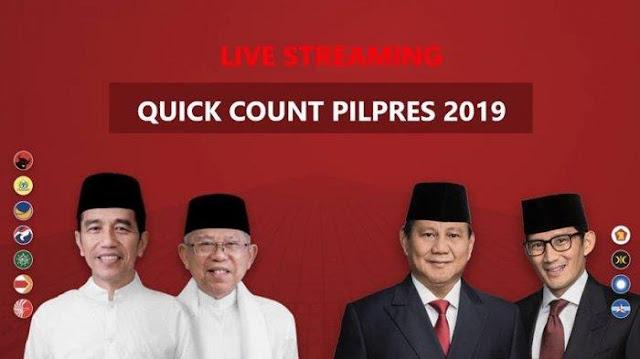Quick Count Indikator, Prabowo-Sandi Unggul Sementara 54,68%