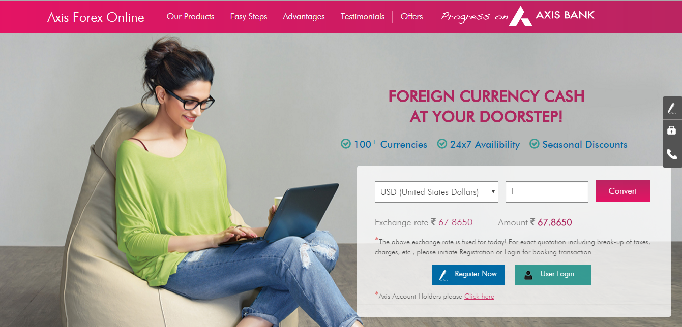 Axis bank forex card charges