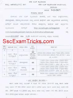 Bengaluru District Court Recruitment 2017
