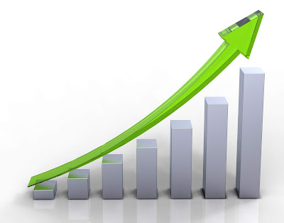 Peningkatan Kapitalisasi