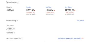Pendapatan Google Adsense Anjlok Drastis