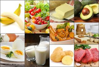 كيف أتعرف على نوعية الغذاء المناسب لجسمي