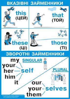 модели выкатных вивчення англійської мови онлайн безкоштовно для початківців разделе Система можете