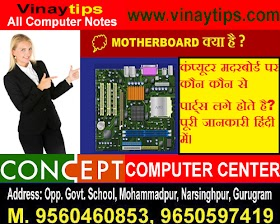 कंप्यूटर मदरबोर्ड पर कौन कौन से पार्ट्स लगे होते है ? पूरी जानकारी हिंदी में।
