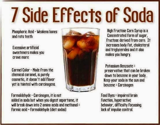 7 side effects of drinking soda. Limit or eliminate soda from your diet to improve your health and lose weight
