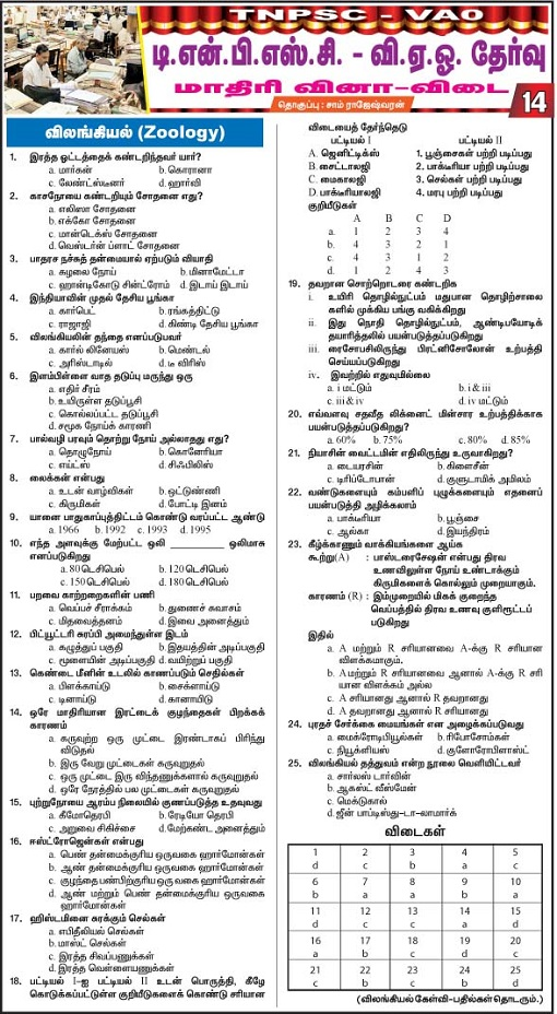 TNPSC -VAO Model Question Paper -Part14-Zoology (2015) Continue