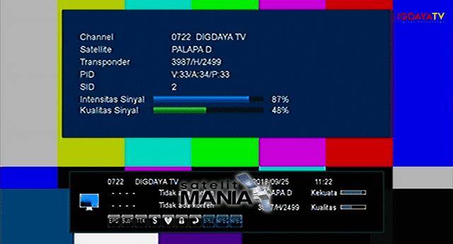 Frekuensi Terbaru Dari Channel Digdaya TV di Satelit Palapa D