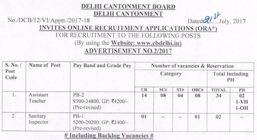 image : Delhi Cantonment Board Recruitment 2017 : Advt. No. 02/2017 Vacancy Details @ JobMatters