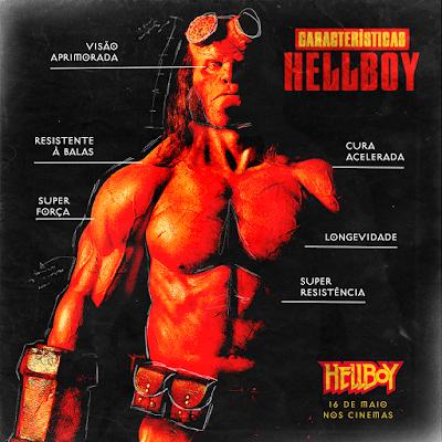 Caracteristicas do Hellboy