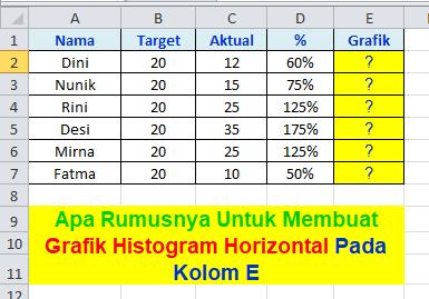 Contoh Soal Excel Membuat Rumus Grafik Histogram