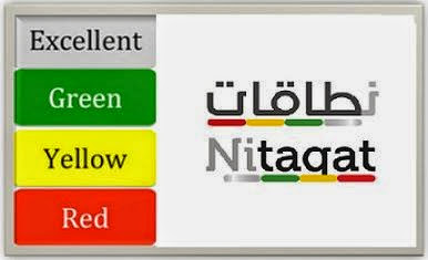 NITAQAT CATEGORIES IN SAUDI ARABIA RED YELLOW GREEN PLATINUM