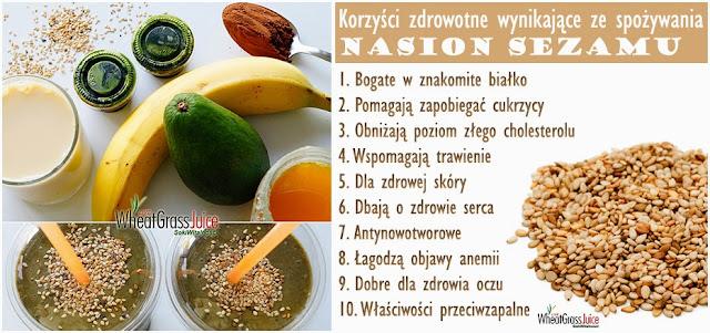 http://zielonekoktajle.blogspot.com/2016/04/kakao-awokado-banan-moda-pszenica-mleko.html