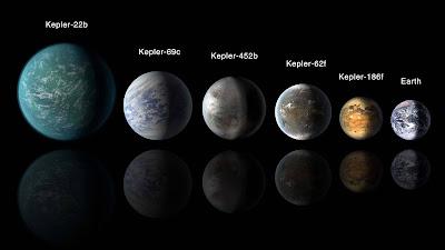 La Brecha Fulton para clasificar exoplanetas