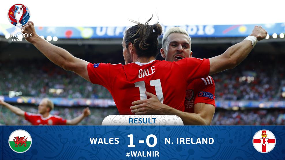 Gol Bunuh Diri Irlandia Utara, Wales Lolos 8 Besar Euro 2016