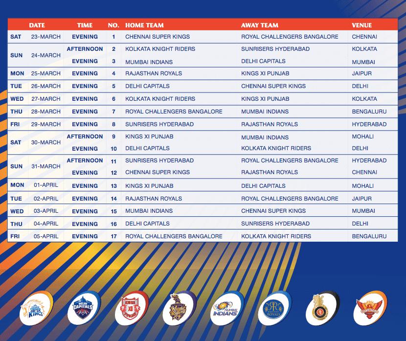 VIVO IPL 2019 Time Table Schedule - IPL 2019 Starting Dates