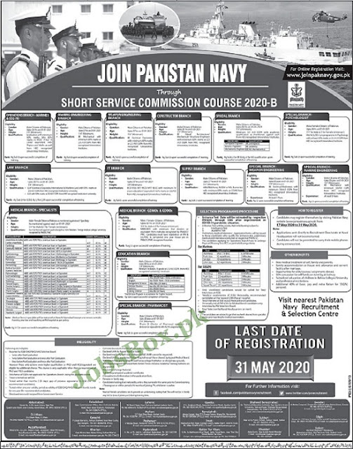 pak-navy-jobs-through-short-service-commission