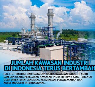 Sejarah Naik Turunnya Ekonomi Indonesia