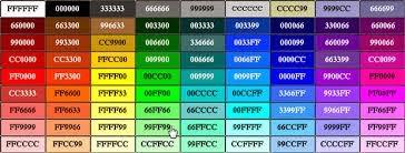 Menambahkan Warna Pada Tabel Melalui PHP