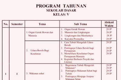 Download Program Tahunan atau PROTA Kurikulum  Program Tahunan (PROTA) Kurikulum 2013 Kelas 5