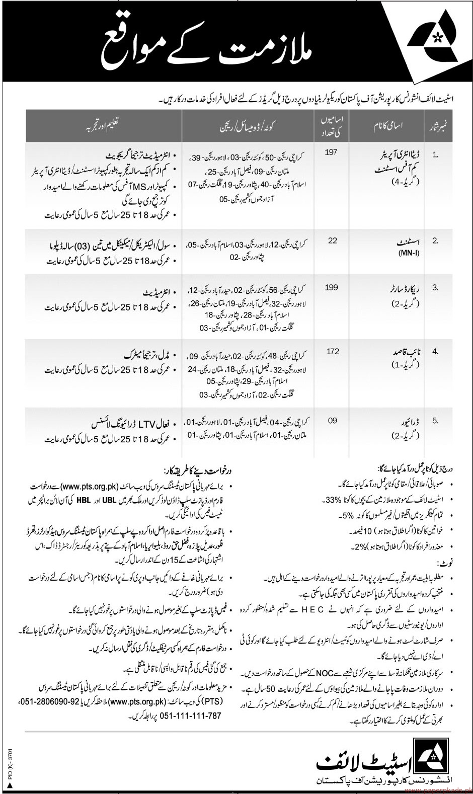 State Life Insurance Jobs 2019 Latest