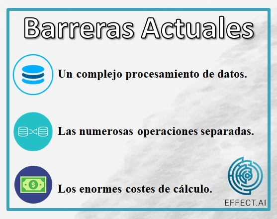 Barreras Actuales Inteligencia Artificial Effect.IO
