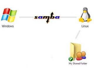 Cara Konfigurasi Samba Server untuk File Sharing
