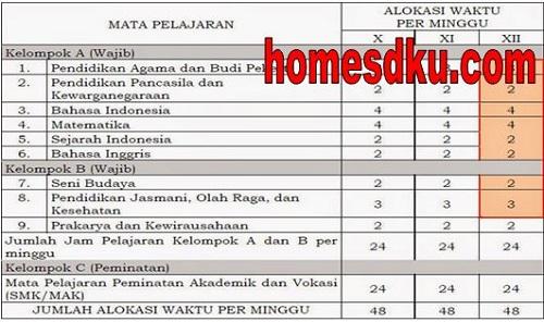 Struktur Kurikulum 2013 Sekolah SMK Terbaru