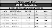LOTECA 700 - HISTÓRICO JOGO 06
