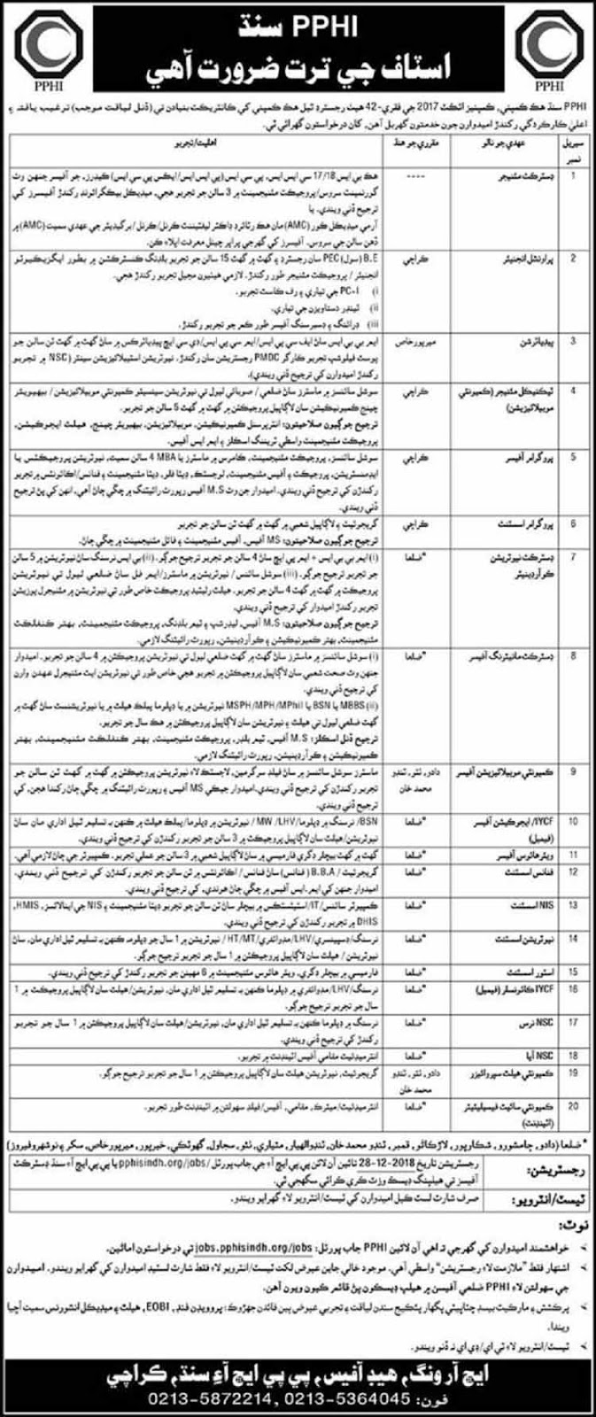 Multiple Jobs in Peoples Primary Healthcare Initiative Sindh PPHI