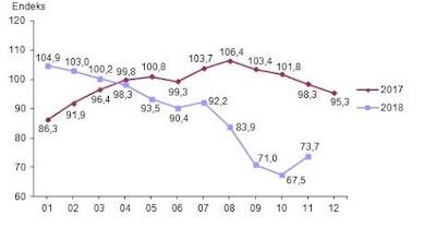 Türkiye Ekonomisi ne durumda