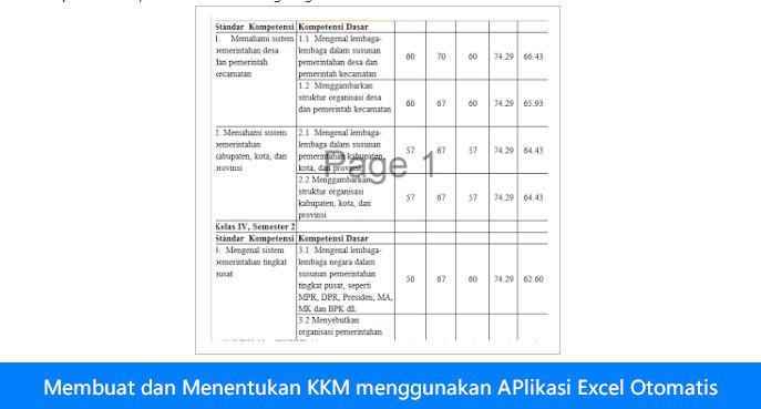 Membuat dan Menentukan KKM menggunakan APlikasi Excel Otomatis