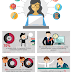 Online Review Facts & Stats Infographic for Business Owners
