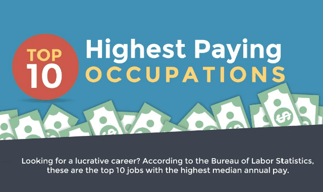 Top 10 Highest Paying Occupations
