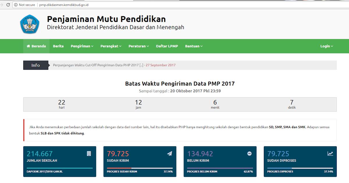 Cutt Off Pengiriman Data Pmp Diperpanjang Sampai Dengan 20 Oktober 2017 Komunitas Smk