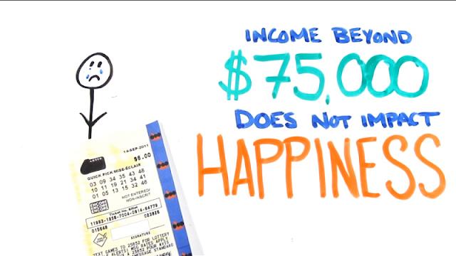 banyak uang tidak bahagia