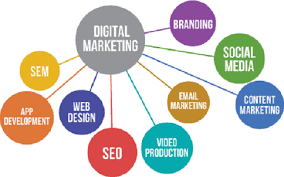 scope-digital-marketing