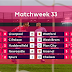 EPL Match Day 33 Results