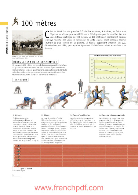 L'Encyclopédie Visuelle Des Sports en PDF gratuit