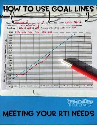 RTI Data and RTI Tips Using Goal Lines