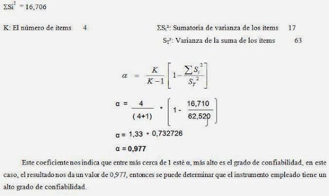 1c13f4c5c3 ASESORIA DE TESIS Y TRABAJOS DE GRADO: CÓMO CALCULAR EL COEFICIENTE ...