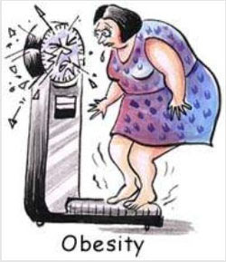 obesity-in-women