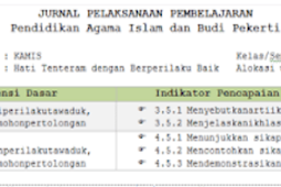 Download Jurnal PAI Kelas 3 SD/MI Semester 2 K13 Revisi 2018