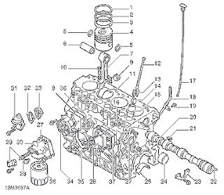 Diesel Engine Wet Cylinder Sleeve Assignment Help