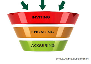 crowdfunding marketing funnel