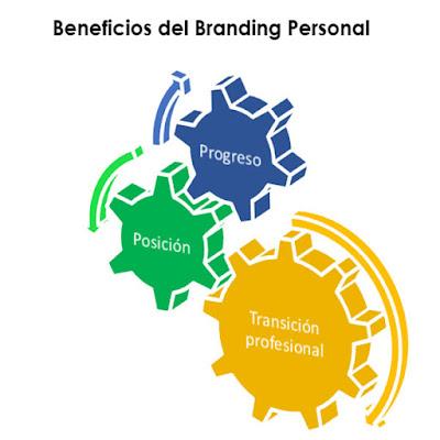 Beneficios-de-la-marca-personal