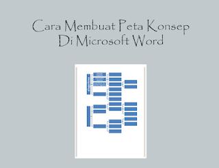 cara membuat peta konsep di word