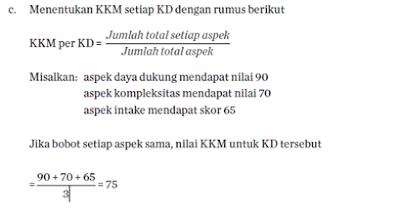gambar rumus menentukan KKM Setiap KD