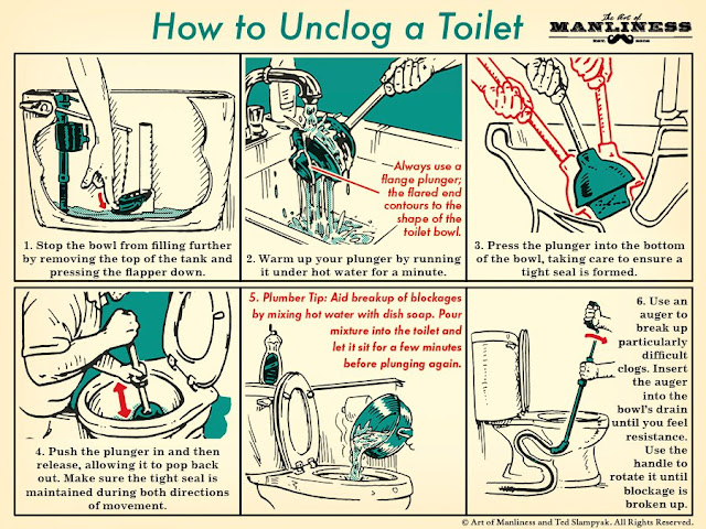 Just In Case You Don't Know How To Unclog A Toilet