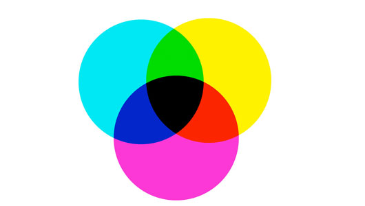 Color Wheel Is A Basic Theory Represented In Circle Consists Of Three Colors Namely