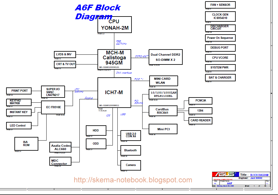 Asus A6F Schematics ~ Skema Notebook